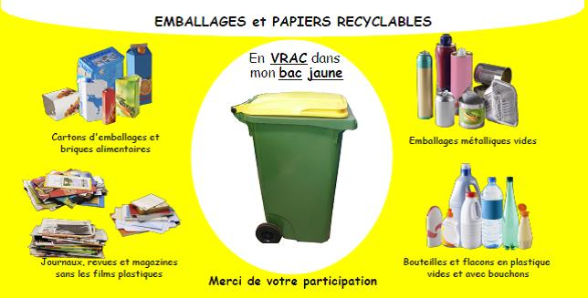 emballages et papiers recyclables